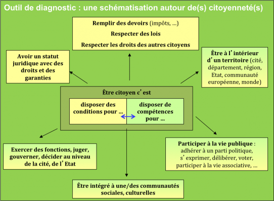 image des_citoyennetes_melees.png (0.2MB)
