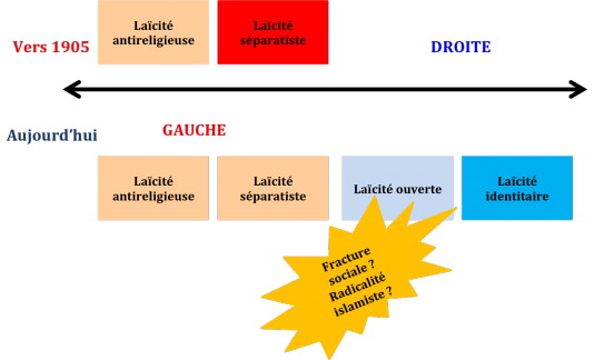 image didactisation_laicites_2.png (0.1MB)