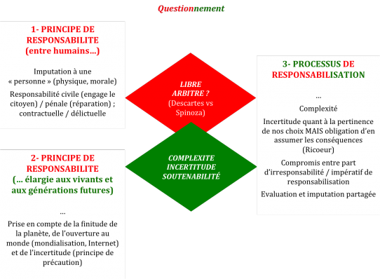 image responsabiliteresponsabilisation.png (0.2MB)