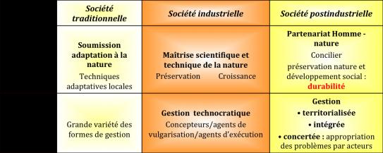 image durabilite_et_modes_de_rapport_au_monde.png (0.4MB)