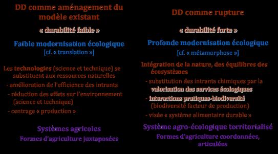 image Durabilite_TAE_et_territoire.png (0.2MB)