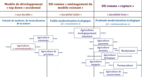 image familles_agriculture_et_DD.png (0.2MB)